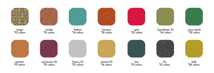 bisbee fabric finishes